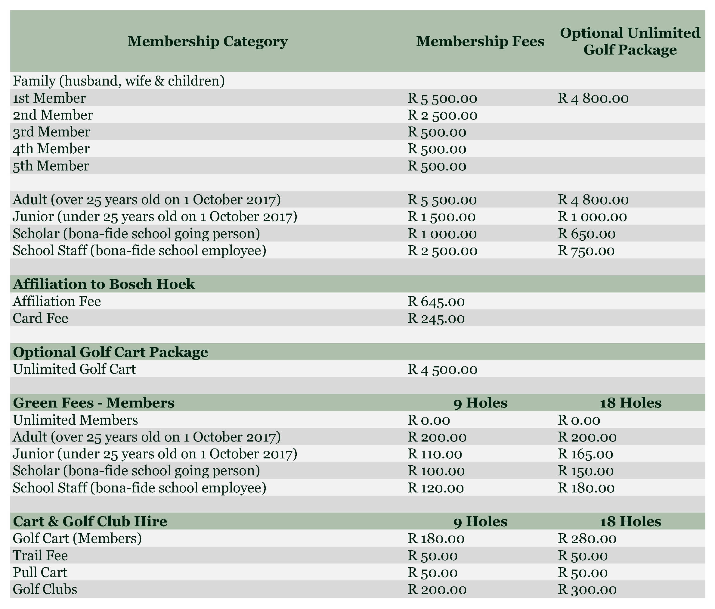 Membership Fee Table Update(1)